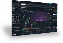 Binary Option Trading